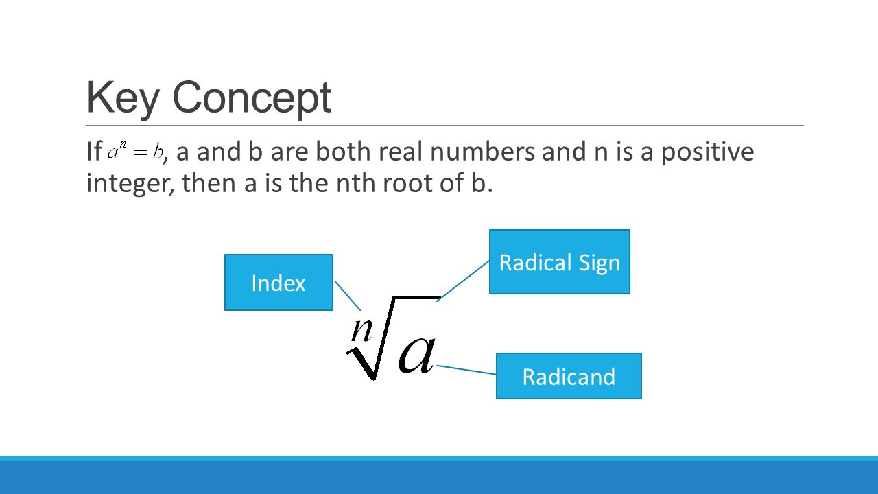 Roots and radical expressions ppt video online download 3 key biocorpaavc