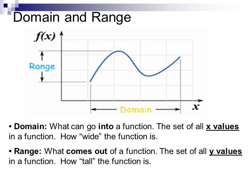 the function of the setting on R is not a function since one element in the domain (1) goes to two elements in the range (2 and 4)or, you can just say that r is not a function.