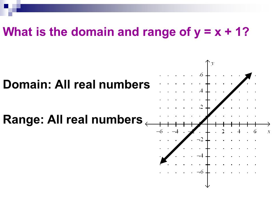 Answer: -3 if x ≥ -4 f(x) = -x if x ≤ ppt video online ...
