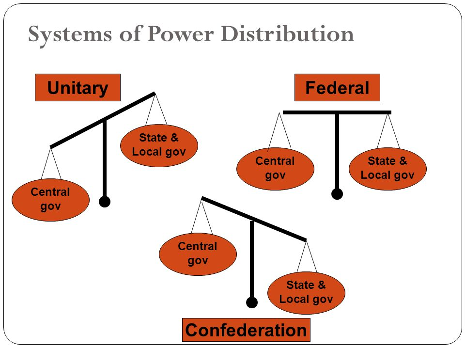 why is government necessary ppt video online download