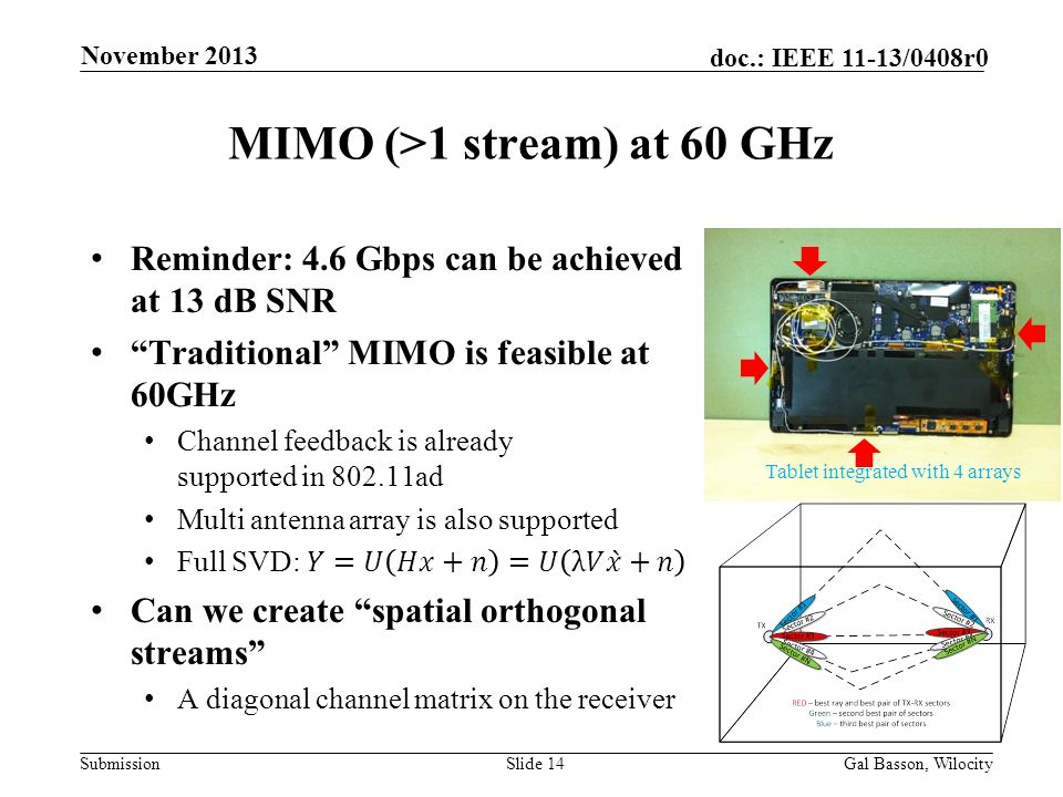 MIMO (>1 stream) at 60 GHz