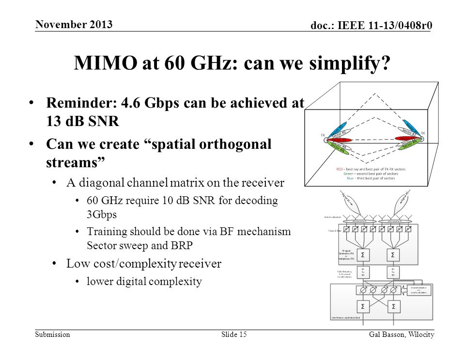 MIMO at 60 GHz: can we simplify