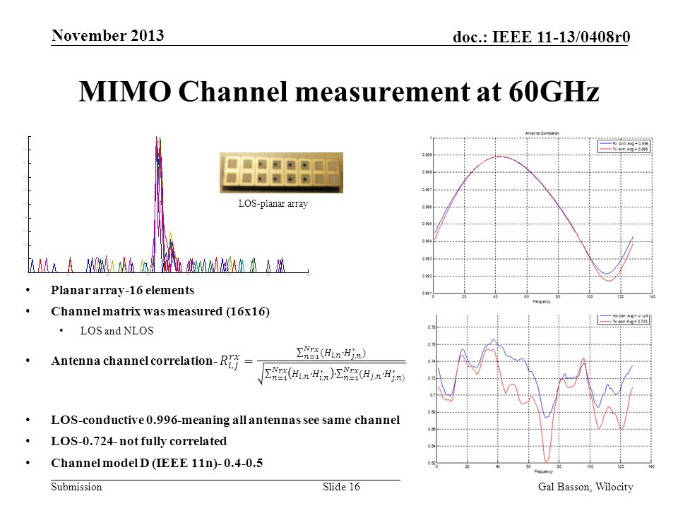 MIMO Channel measurement at 60GHz