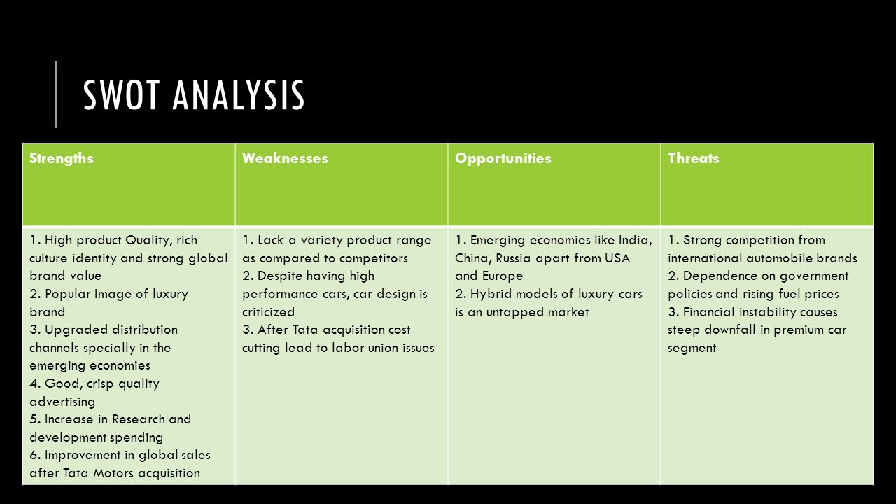 SWOT Analysis of Volkswagen