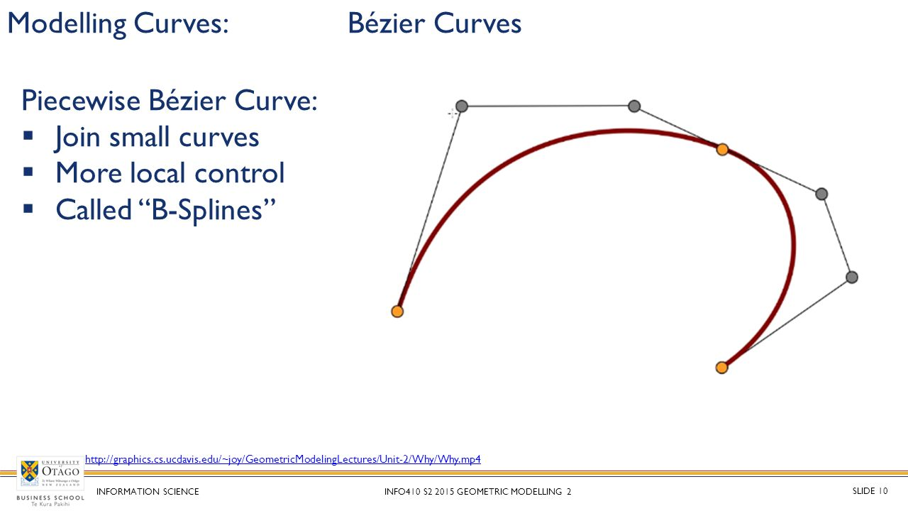 bezier and ferguson curves Dubins curves have also been used13 a common method of modeling uav ight paths are ferguson splines, which are implemented in a number of di erent approaches 3,14,15 ferguson.