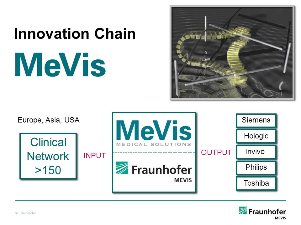 Innovation Chain Clinical Network >150 Europe, Asia, USA Siemens