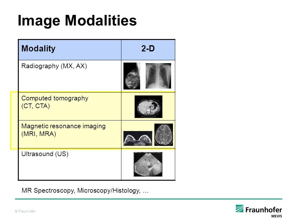 Image Modalities Radiography (MX, AX) Computed tomography (CT, CTA)