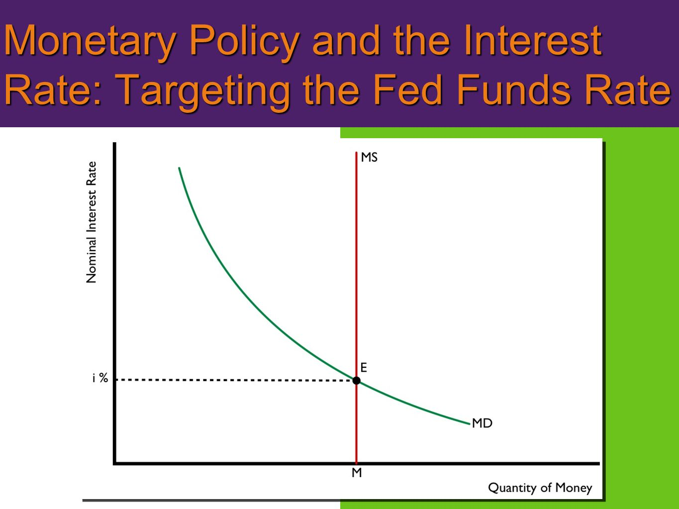 the current monetary policy of the federal reserve essay Independent and effective  1988-1989 student essay contest question is the federal reserve too independent  that he supports change in the way monetary policy .