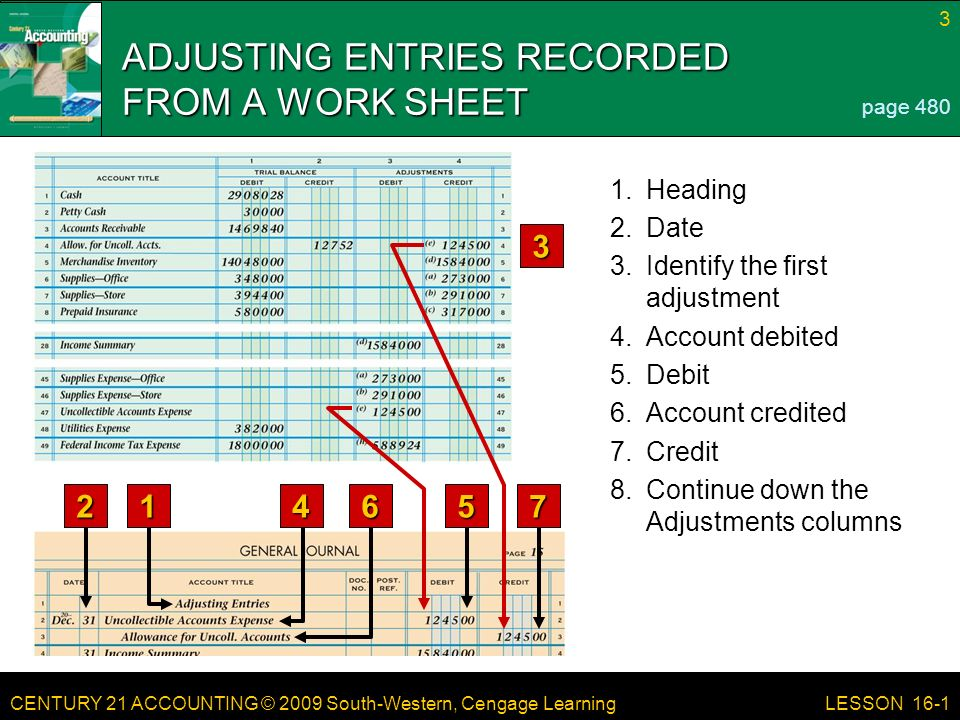 how to make adjusting entries
