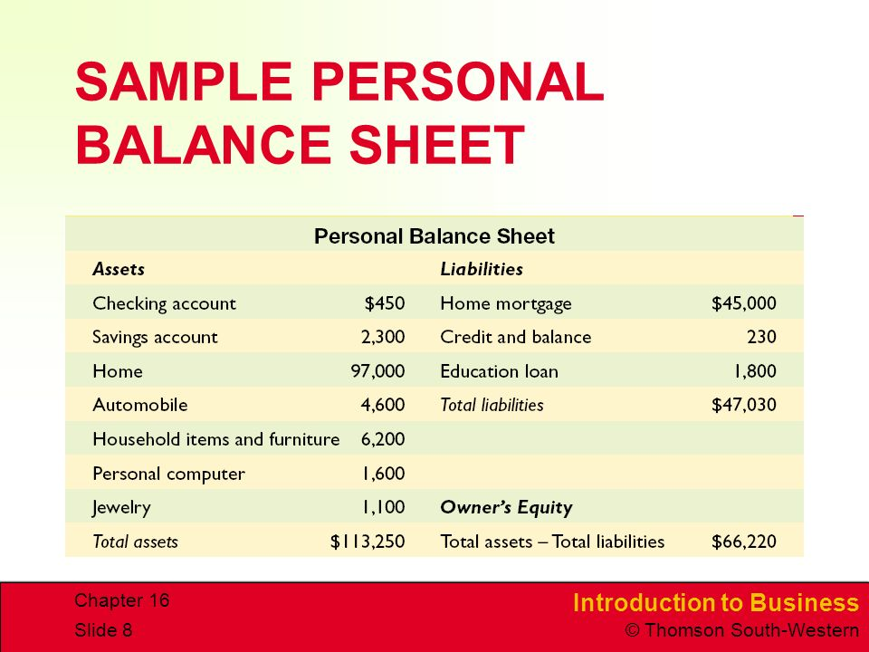 SAMPLE PERSONAL BALANCE SHEET