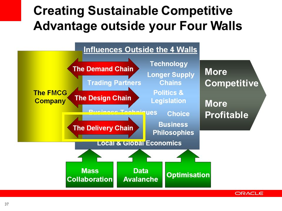 creating sustainable competitive advantage the toyota Competitive priorities and competitive advantage in creating competitive advantage requires a determina- tion of the factors that may put a firm in a better position the sustainable competitive advantage (sca) ap.