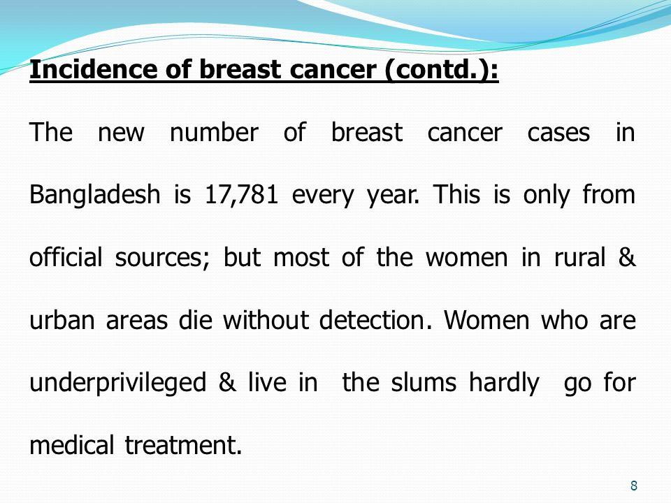 Rural ok cancer incidence
