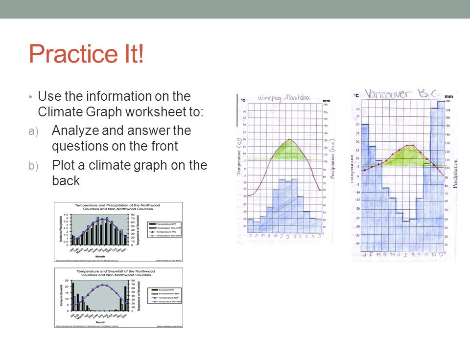 Climate Graph Worksheet Worksheets for all | Download and Share ...