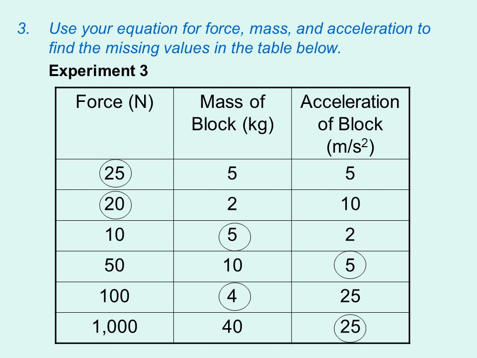 an experiment to determine the effects of force and mass to acceleration Newton's 2nd law - force and mass determine accelerationppt newton's 2nd law – force and mass determine accleration 1) an object in motion will stay in motion.