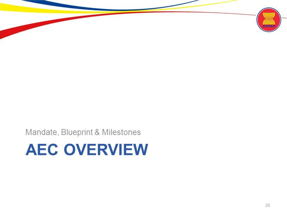 Asean community an overview ppt download mandate blueprint milestones malvernweather Choice Image