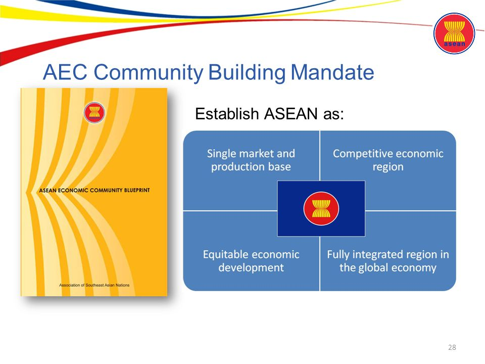 Asean community an overview ppt download aec community building mandate malvernweather Choice Image