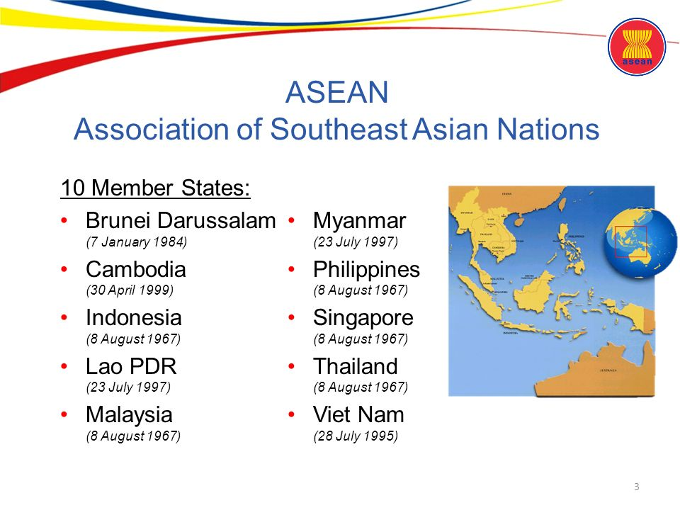 Association of southeast asian nations asean