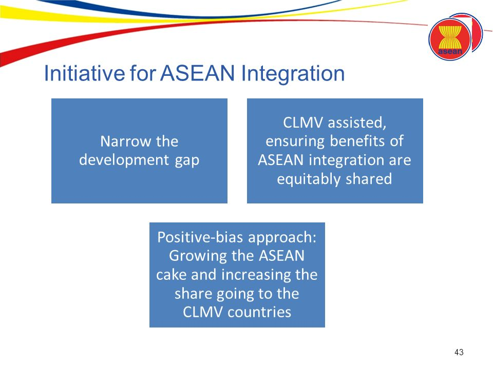 reaction paper on asean integration 2015 Challenges of asean integration 2015 opinion december 29, 2014 01:00 by kavi chongkittavorn 37,308 viewed as asean moves towards one community at the end of.