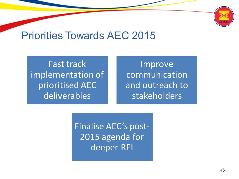 Asean community an overview ppt download priorities towards aec 2015 malvernweather Choice Image