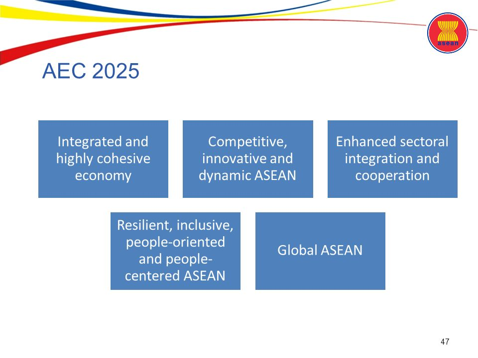 Asean community an overview ppt download 47 aec malvernweather Choice Image