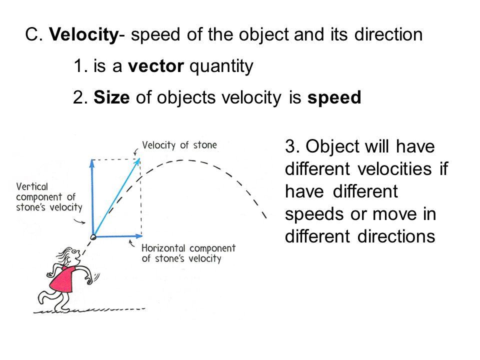 unit 2  physics chapter 3  describing motion