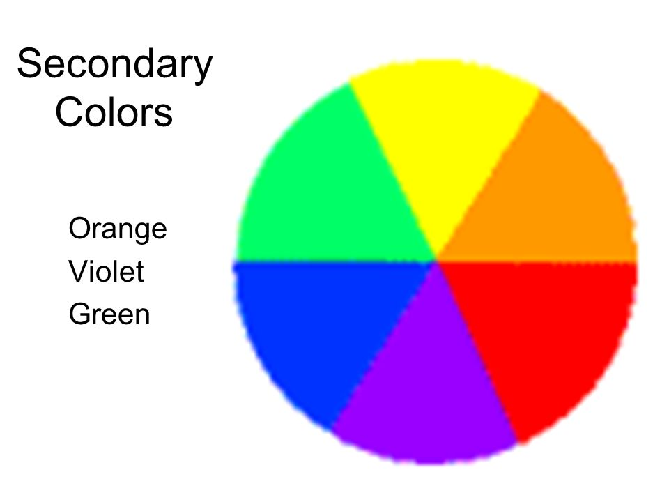 3 Secondary Colors Orange Violet Green