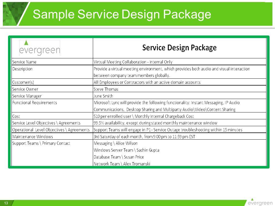 itil service design document template - service catalog essentials ppt download