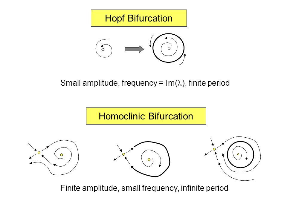 how to find a hopf bifurcation