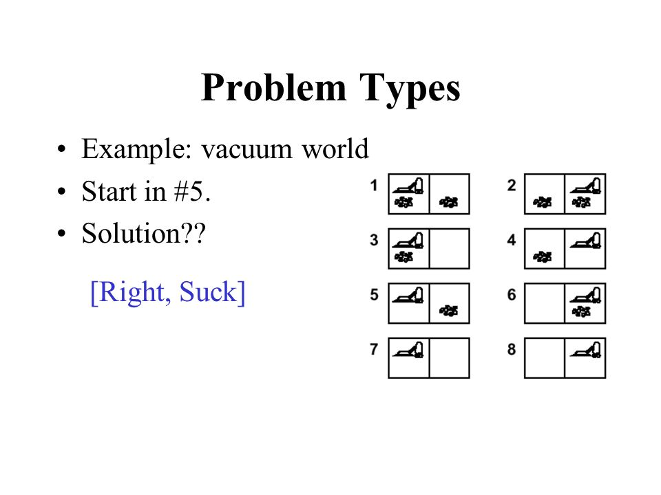 Problem Types Example Vacuum World Start In 5 Solution