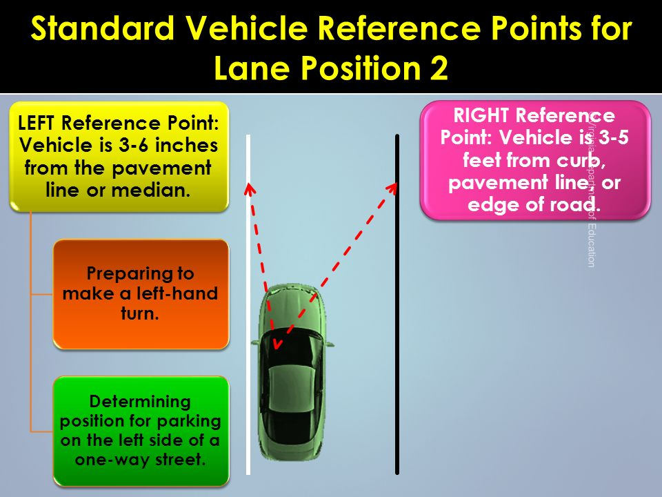 how to make a 3 point turn for road test