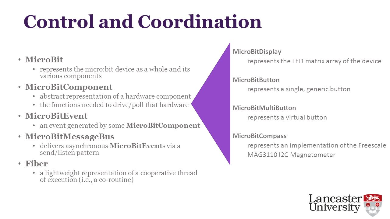 control and co ordination Definition of coordination: and command and control structures to ensure that the resources of an organization are used most efficiently in pursuit of the.