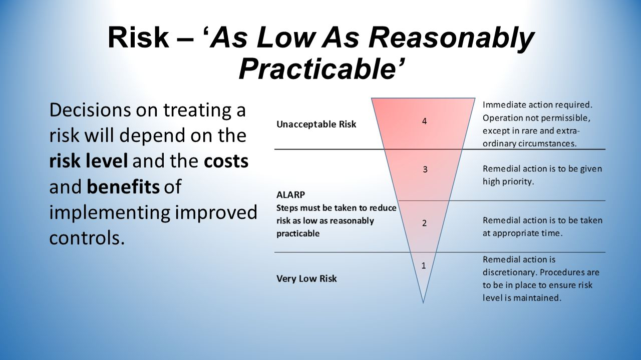 explain how to determine levels of acceptable risk