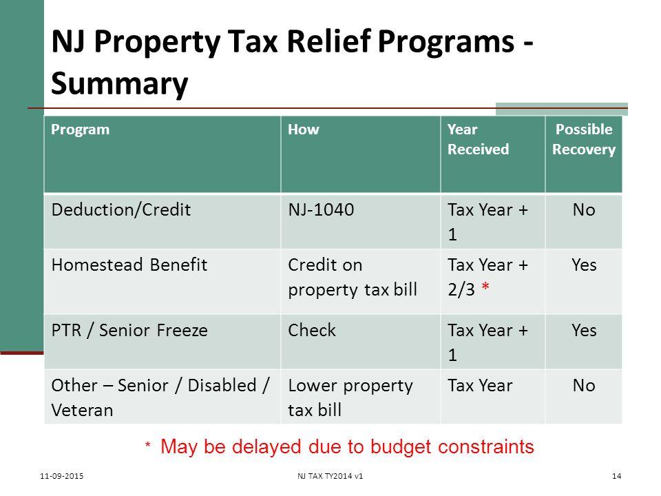 Disabled Veteran Property Tax Nj Spouse