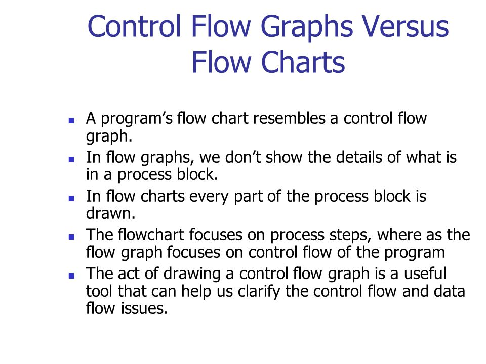 how to draw control flow graph
