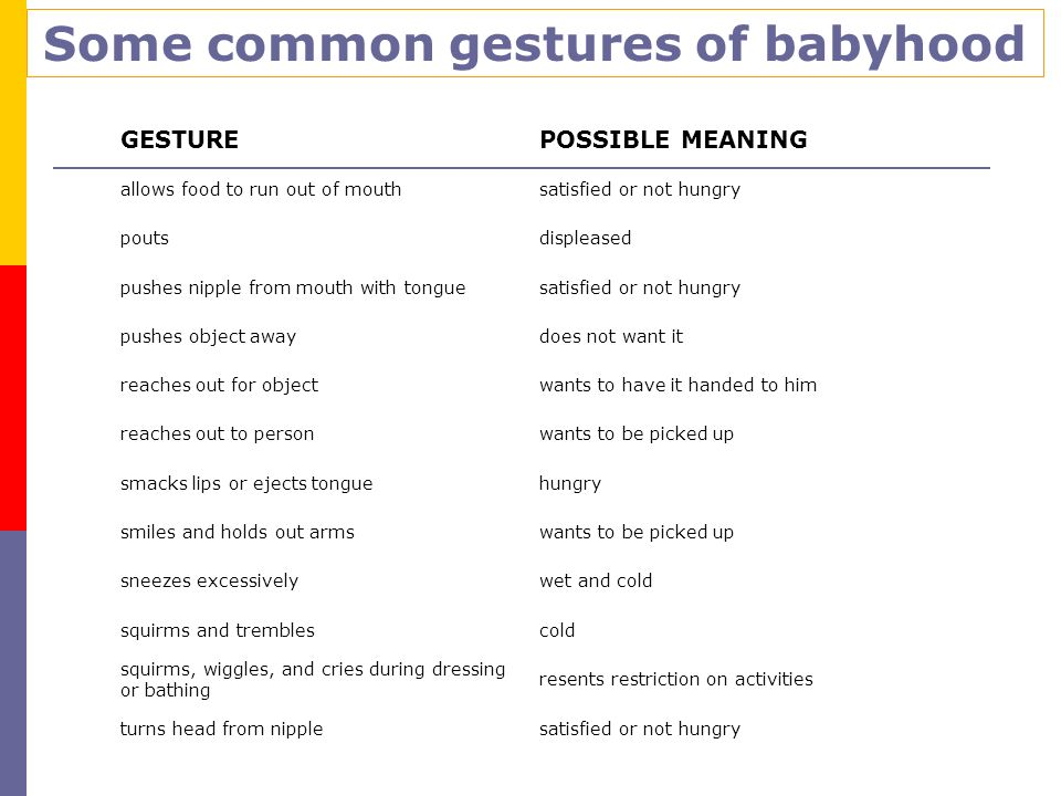 The Stages of Sitting - Pregnancy, Birth, Babies, Parenting