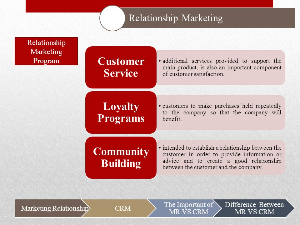 relationship marketing benefits consultant