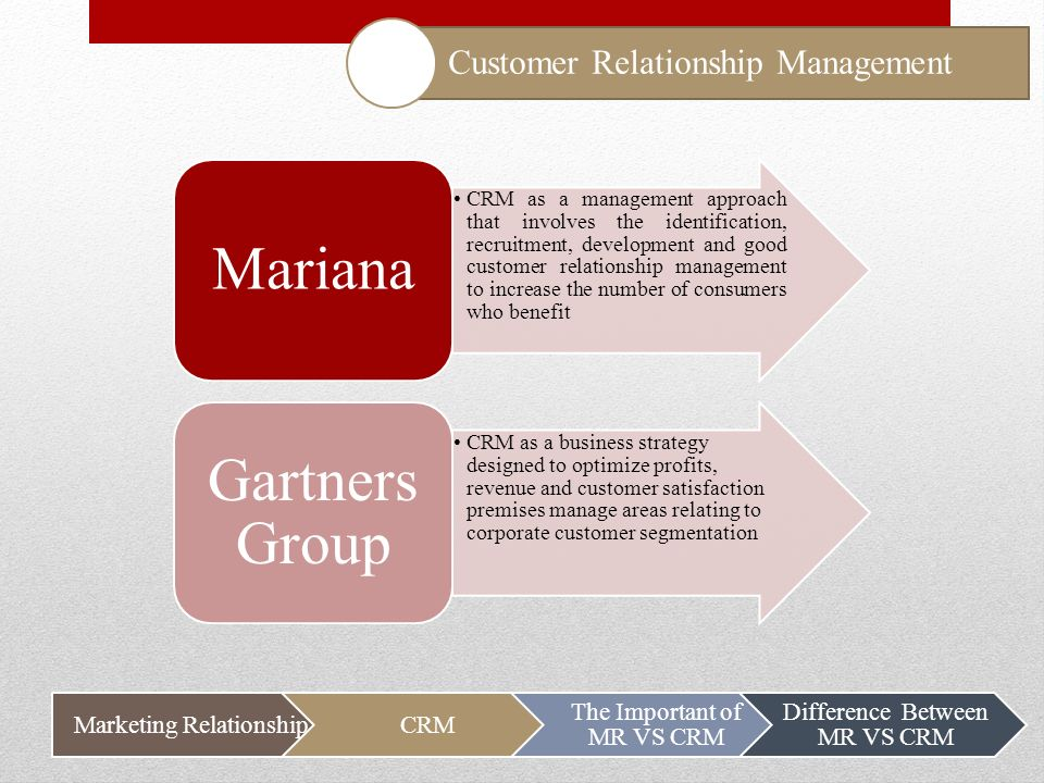 the importance of customer relationship management for an effective retail business Why is customer relationship management so important  types of customer relationship management  a shorter sales cycle and high repeat sales like e-commerce or business to consumer retail.