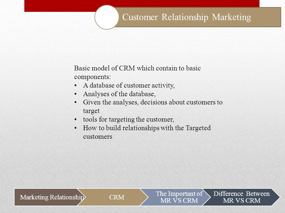importance of relationship marketing in contemporary business One of the most important aspects of an relational database management system program is how it allows different data tables to relate to each other when a database contains a table with employee data on its sales staff and another with data on its product sales, the relational database management system can manage the relationship between the.