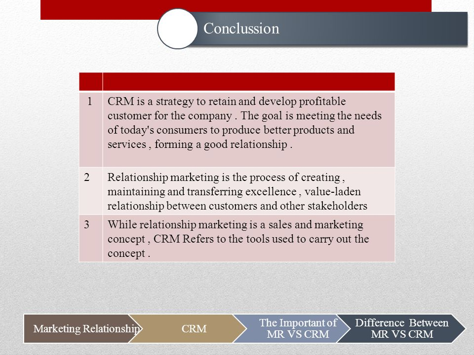 relationship marketing refers to the power