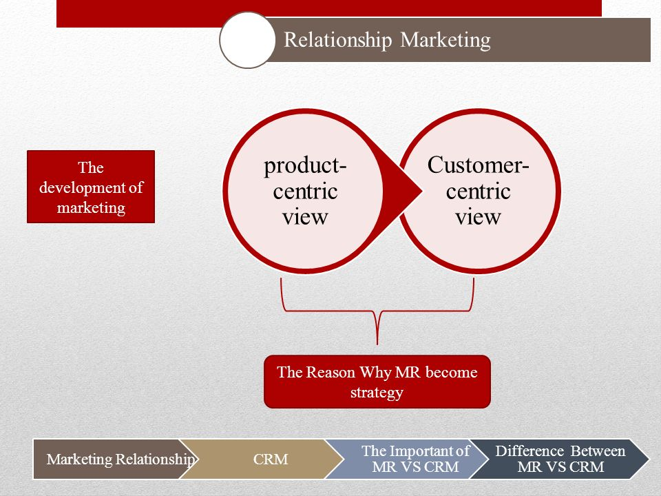 marketing customer relationship management International journal of business and social science vol 2 no 10 june 2011 166 customer relationship management and its relationship to the marketing.