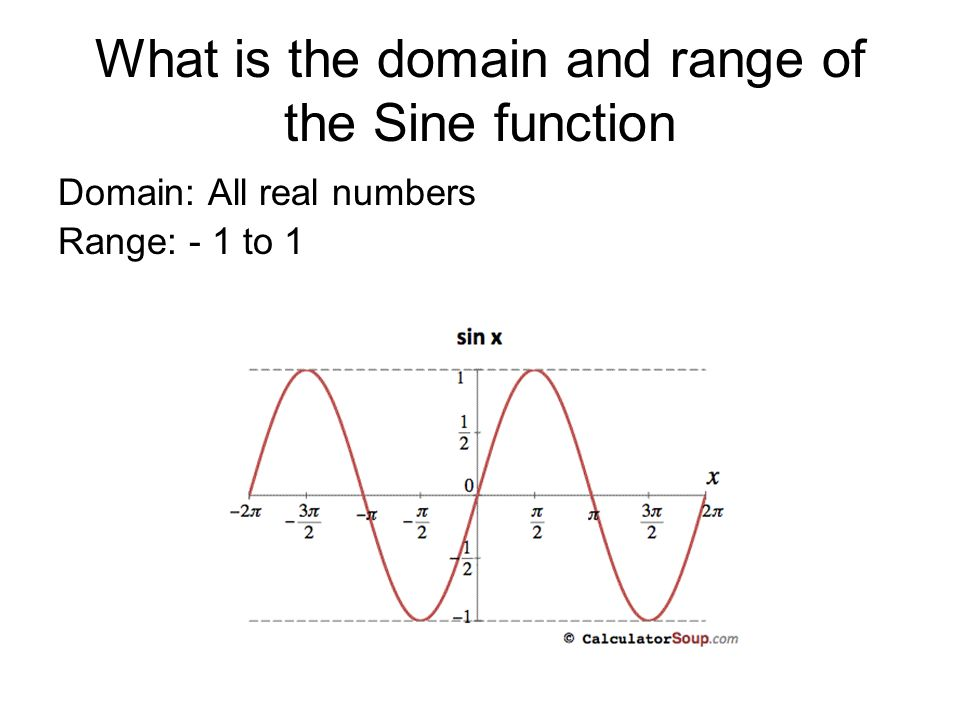 explain the domain range of Range: the range is the set of all possible output values (usually y), which result from using the function formula domain: the domain of a function is the set of all possible input values.