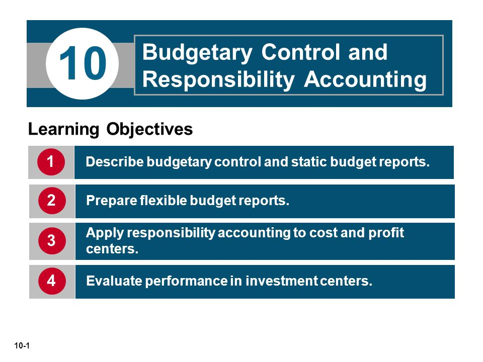 the little theatre accounting flexible budget A flexible budget is a budget that adjusts or flexes for changes in the volume of activity the flexible budget is more sophisticated and useful than a static budget, which remains at one amount regardless of the volume of activity assume that a manufacturer determines that its cost of electricity.
