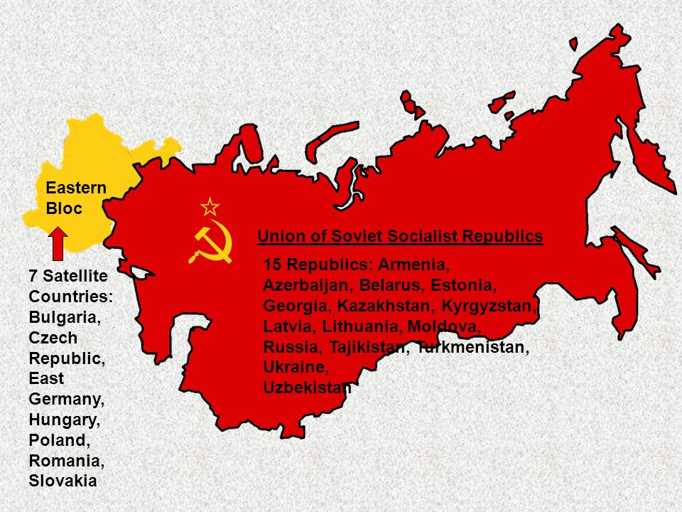 the collapse of the soviet bloc Introduction to our seven part series on the causes and reasons for the collapse of the soviet union.