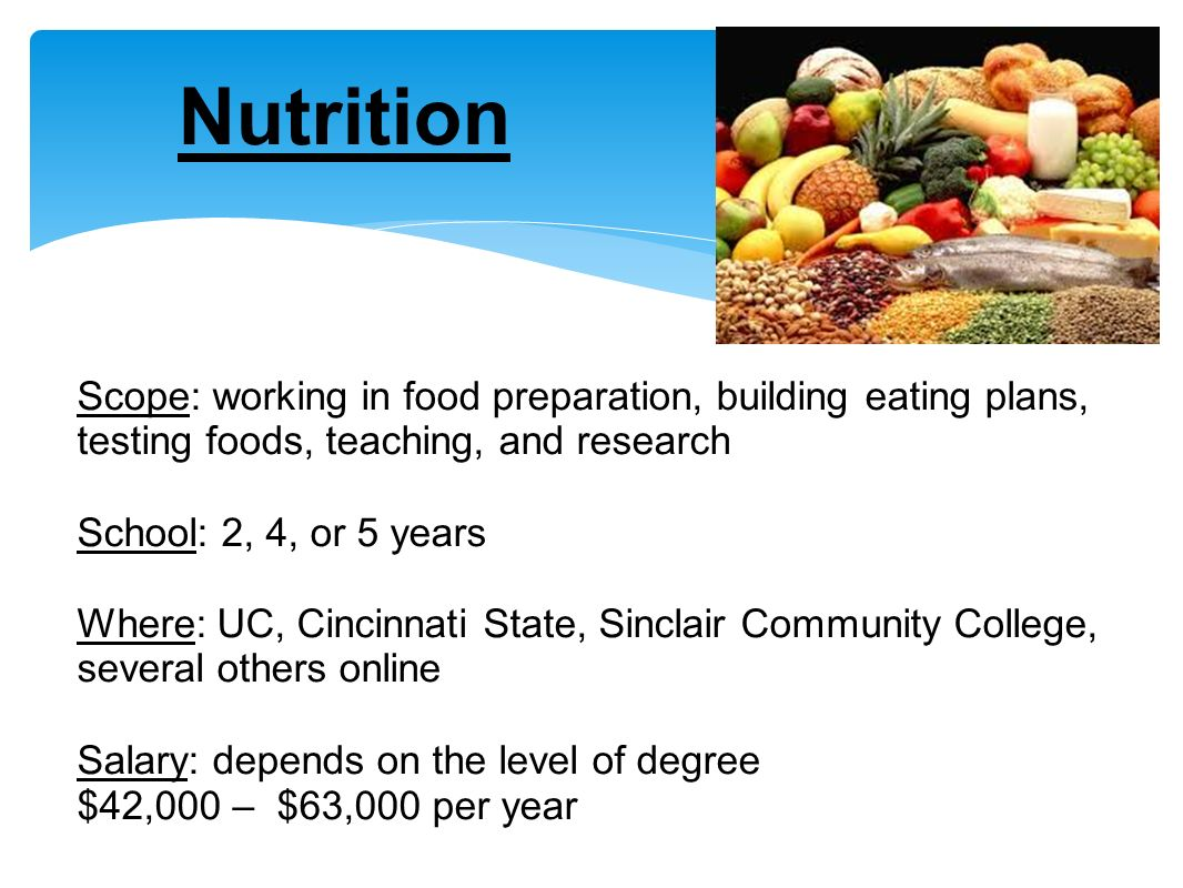 100+ [ Nutritionist Salary With Masters Degree ]  Dairy. Furniture Movers Cross Country. Highland Park Endodontics Send Email Fax Free. Tubal Ligation Healing Time Aaa Pittsford Ny. Careers At Phoenix University. Print My Business Cards Botswana Safari Tours. North Carolina College Of Theology. Doctorate Degrees In Psychology. Charter Flights To Cabo San Lucas