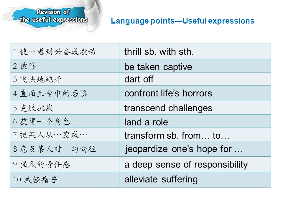 the useful expressions