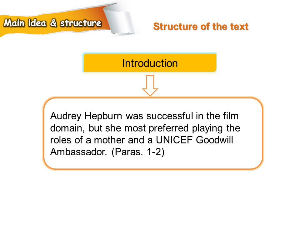 Introduction Structure of the text