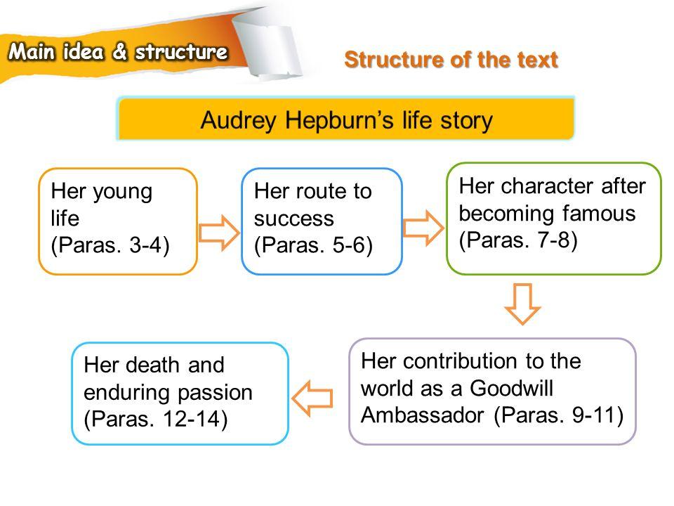 Audrey Hepburn's life story