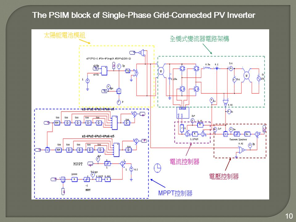 psim mppt Psim's graphic user interface is intuitive and very  module models, sample mppt (maximum power point tracking) blocks, and tools that allow users.