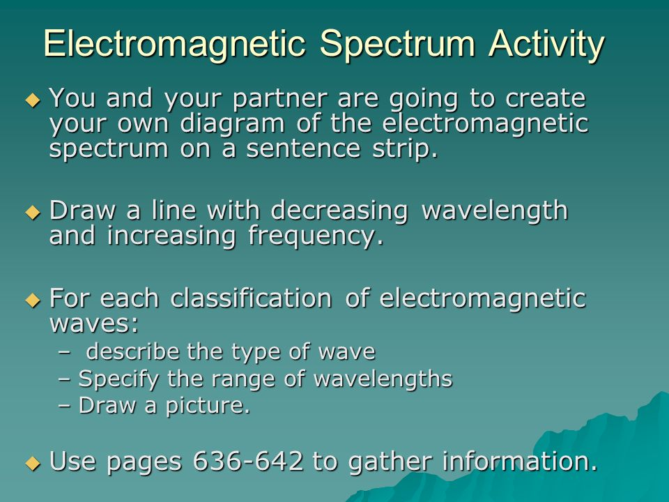 Electromagnetic Spectrum Activity