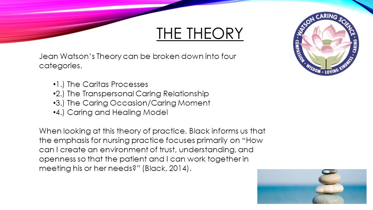 watsons theory Watson's theory of human caring provides a philosophical and theoretical  foundation for nursing science, practice, and education human caring is in fact a .